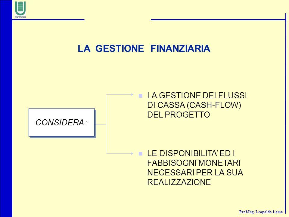 Prof.Ing. Leopoldo Lama LA GESTIONE FINANZIARIA CONSIDERA : LA GESTIONE DEI FLUSSI DI CASSA (CASH-FLOW) DEL PROGETTO LE DISPONIBILITA ED I FABBISOGNI
