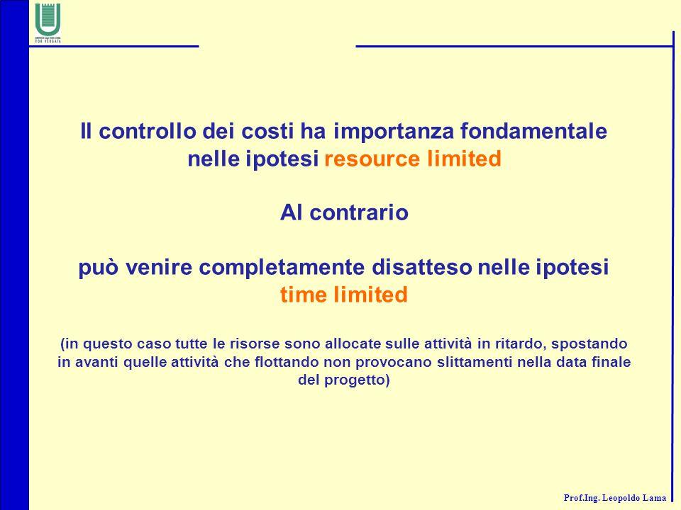 Prof.Ing. Leopoldo Lama Il controllo dei costi ha importanza fondamentale nelle ipotesi resource limited Al contrario può venire completamente disatte
