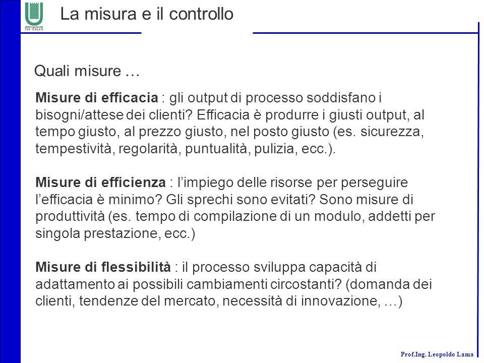 Prof.Ing. Leopoldo Lama Quali misure … La misura e il controllo Misure di efficacia : gli output di processo soddisfano i bisogni/attese dei clienti?