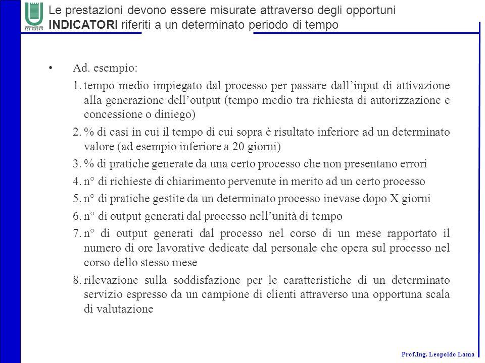 Prof.Ing. Leopoldo Lama Ad. esempio: 1.tempo medio impiegato dal processo per passare dallinput di attivazione alla generazione delloutput (tempo medi