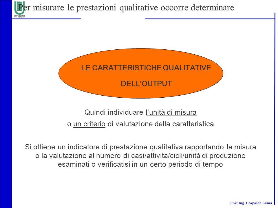Prof.Ing. Leopoldo Lama Per misurare le prestazioni qualitative occorre determinare Quindi individuare lunità di misura o un criterio di valutazione d