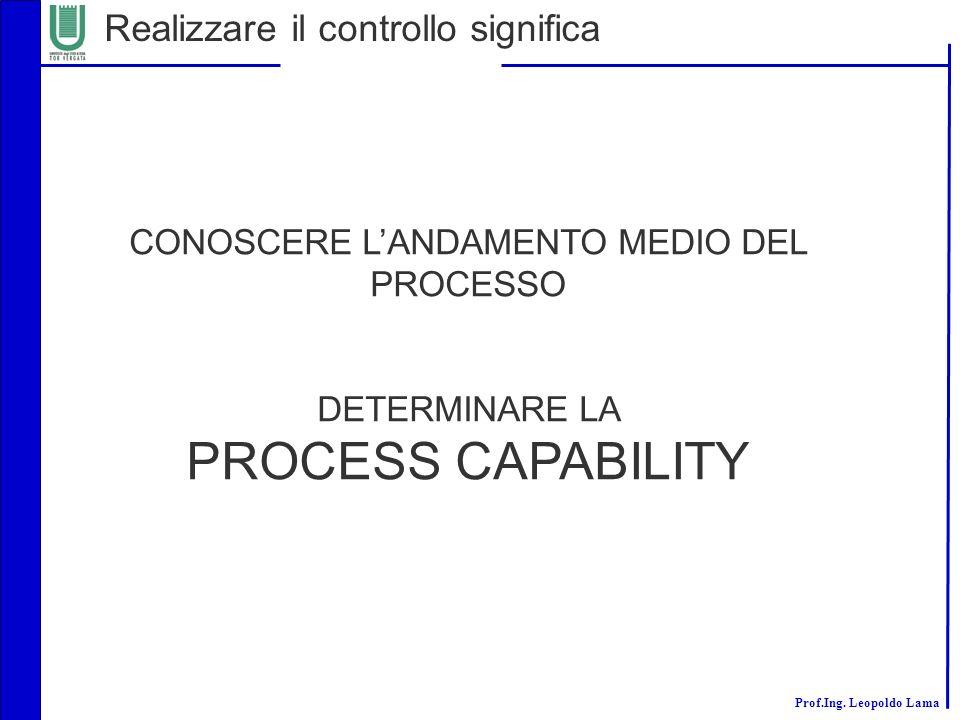 Prof.Ing. Leopoldo Lama Realizzare il controllo significa CONOSCERE LANDAMENTO MEDIO DEL PROCESSO DETERMINARE LA PROCESS CAPABILITY
