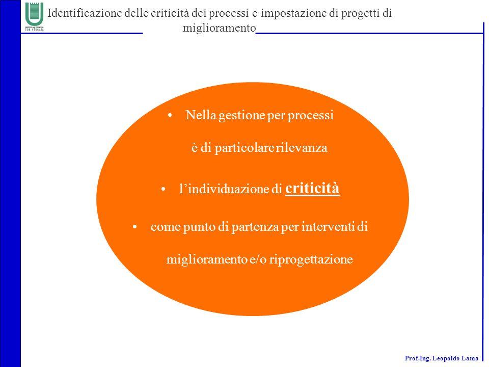 Prof.Ing. Leopoldo Lama Identificazione delle criticità dei processi e impostazione di progetti di miglioramento Nella gestione per processi è di part