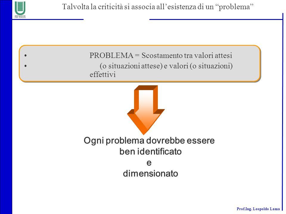 Prof.Ing. Leopoldo Lama Talvolta la criticità si associa allesistenza di un problema PROBLEMA = Scostamento tra valori attesi (o situazioni attese) e