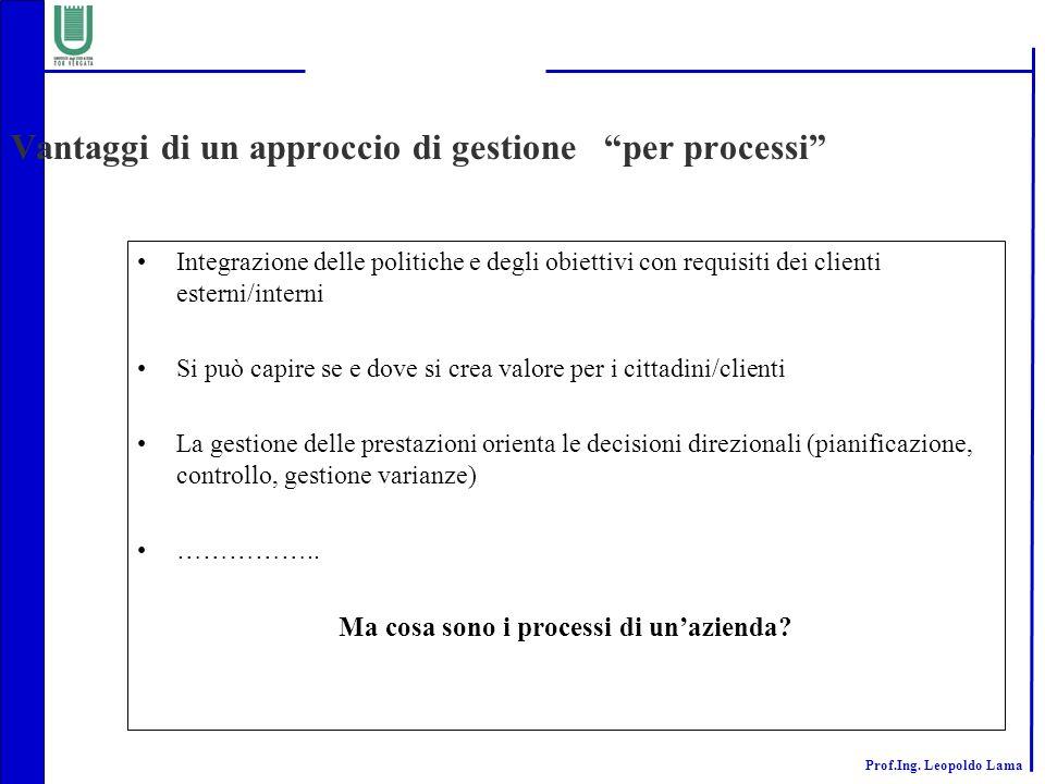 Prof.Ing. Leopoldo Lama Vantaggi di un approccio di gestione per processi Integrazione delle politiche e degli obiettivi con requisiti dei clienti est