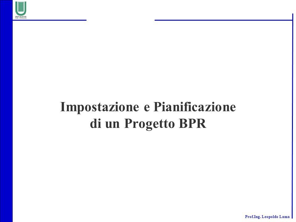 Prof.Ing. Leopoldo Lama Impostazione e Pianificazione di un Progetto BPR