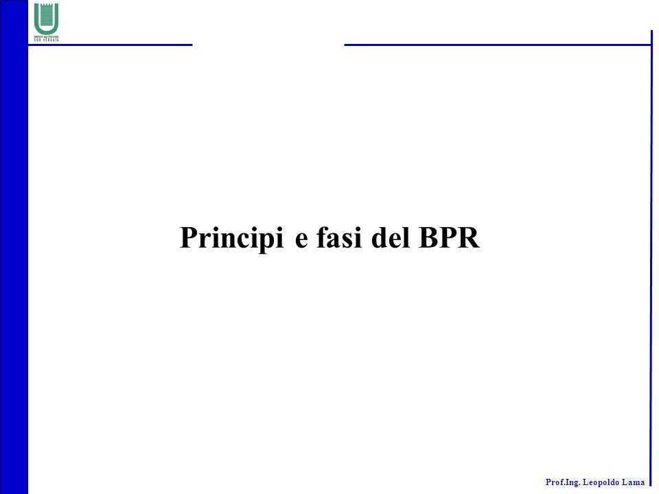 Prof.Ing. Leopoldo Lama Principi e fasi del BPR