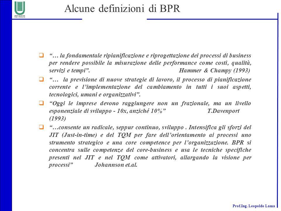 Prof.Ing. Leopoldo Lama Alcune definizioni di BPR … la fondamentale ripianificazione e riprogettazione dei processi di business per rendere possibile