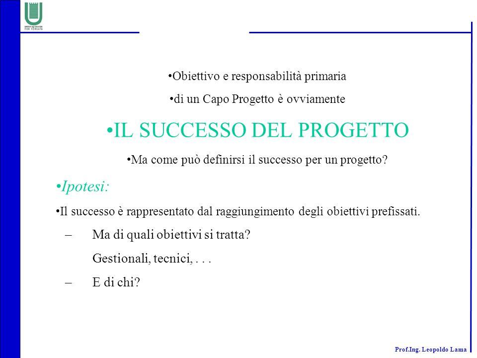 Prof.Ing. Leopoldo Lama Obiettivo e responsabilità primaria di un Capo Progetto è ovviamente IL SUCCESSO DEL PROGETTO Ma come può definirsi il success