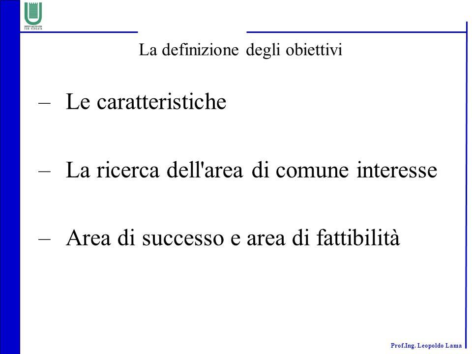 Prof.Ing. Leopoldo Lama La definizione degli obiettivi –Le caratteristiche –La ricerca dell'area di comune interesse –Area di successo e area di fatti