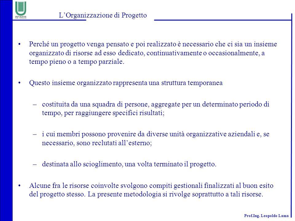 Prof.Ing. Leopoldo Lama LOrganizzazione di Progetto Perché un progetto venga pensato e poi realizzato è necessario che ci sia un insieme organizzato d