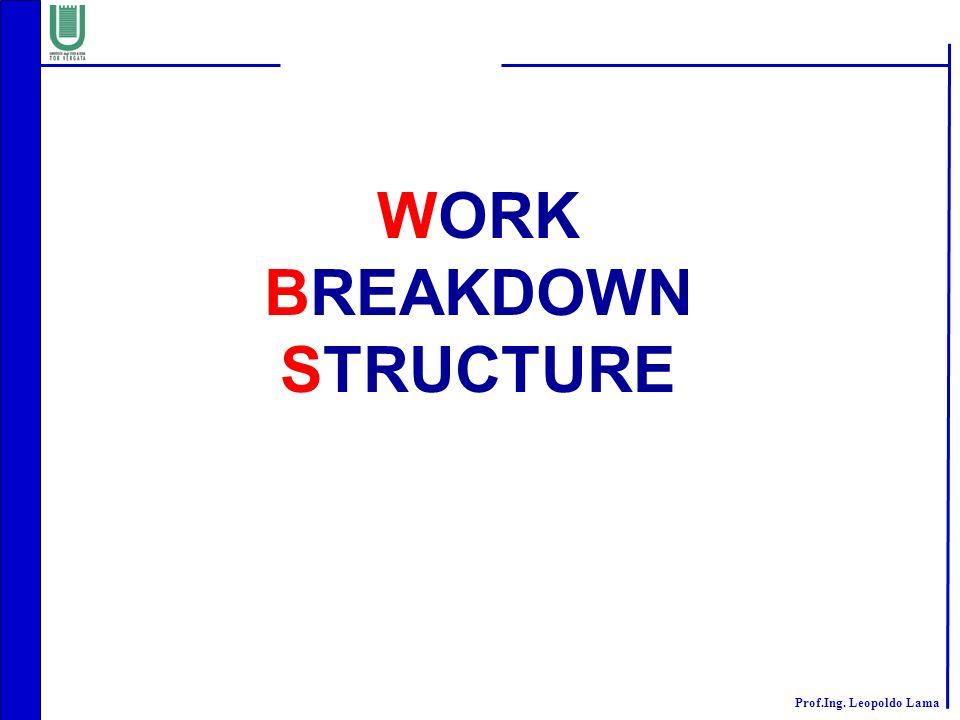 Prof.Ing. Leopoldo Lama WORK BREAKDOWN STRUCTURE