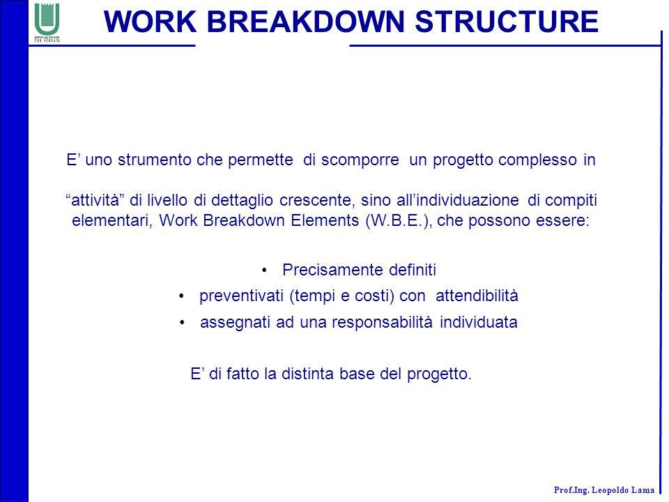 Prof.Ing. Leopoldo Lama WORK BREAKDOWN STRUCTURE E uno strumento che permette di scomporre un progetto complesso in attività di livello di dettaglio c
