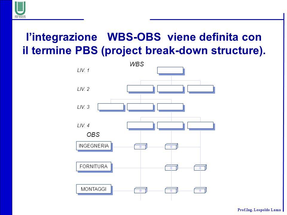 Prof.Ing. Leopoldo Lama lintegrazione WBS-OBS viene definita con il termine PBS (project break-down structure). INGEGNERIA FORNITURA MONTAGGI WBS OBS