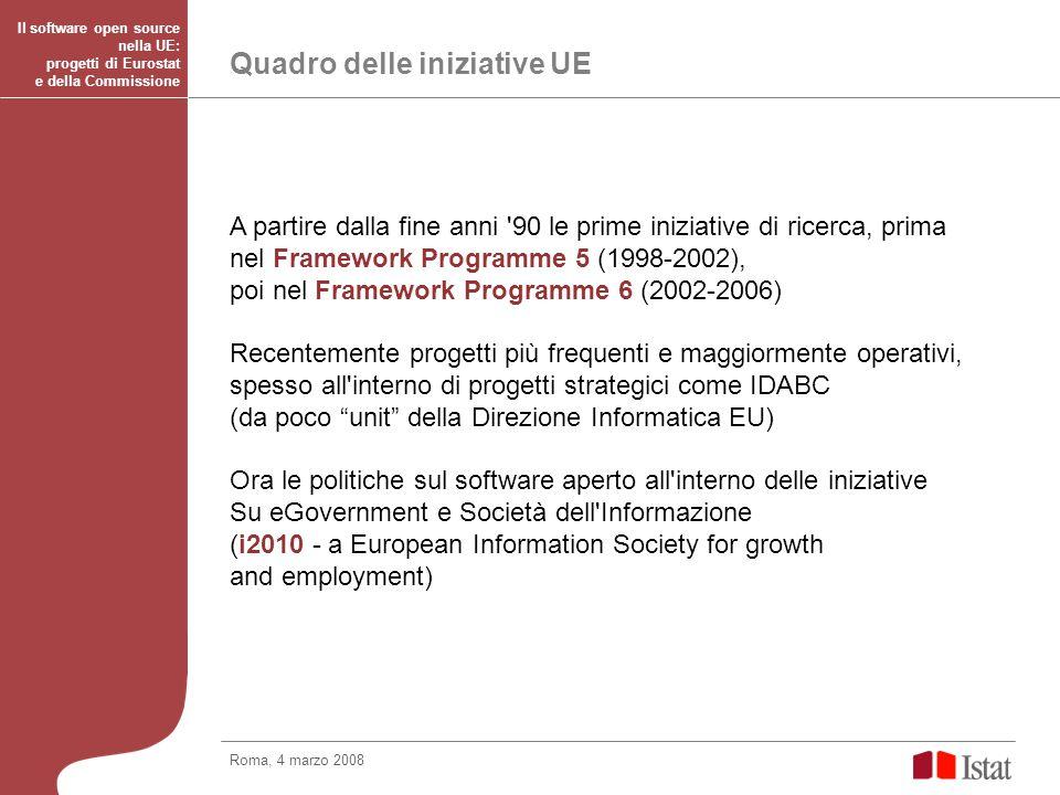 I primi progetti di ricerca Roma, 4 marzo 2008 Il software open source nella UE: progetti di Eurostat e della Commissione 2002: relazione finale del gruppo FLOSS (coordinato da Risha A.