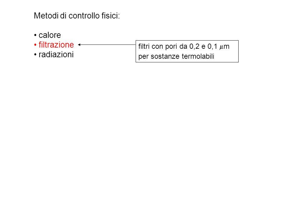 Metodi di controllo fisici: calore filtrazione radiazioni filtri con pori da 0,2 e 0,1 m per sostanze termolabili