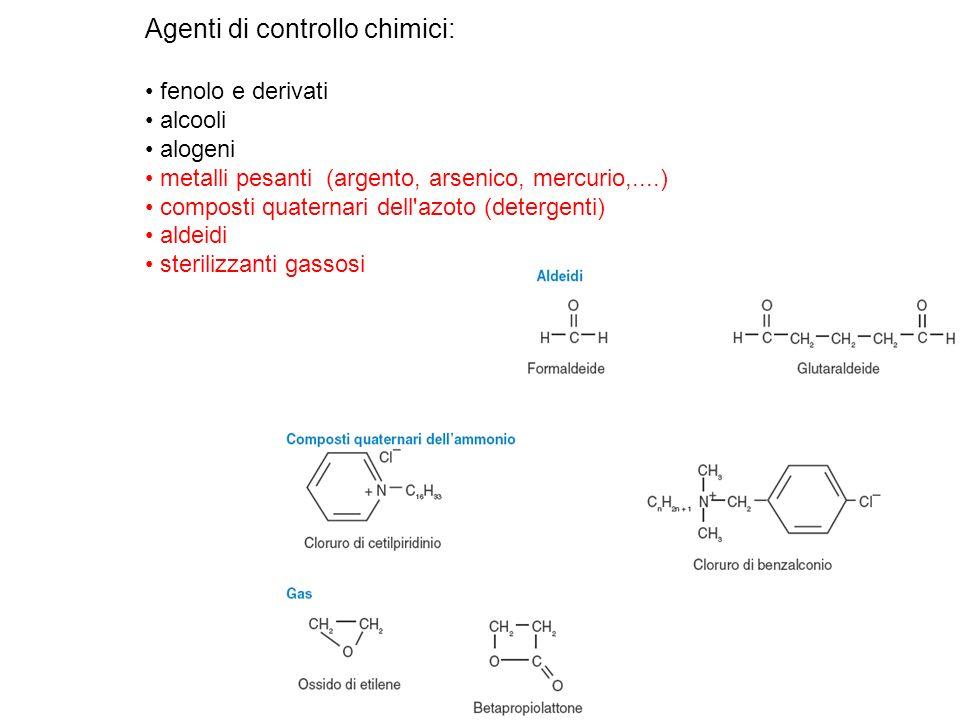 Agenti di controllo chimici: fenolo e derivati alcooli alogeni metalli pesanti (argento, arsenico, mercurio,....) composti quaternari dell'azoto (dete