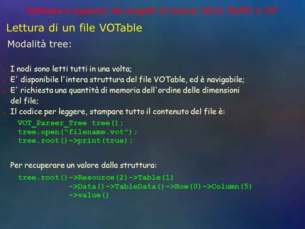 Software a supporto dei progetti di ricerca: MCS, MyRO e DIF Lettura di un file VOTable Modalità tree: VOT_Parser_Tree tree(); tree.open(filename.vot); tree.root()->print(true); I nodi sono letti tutti in una volta; E disponibile l intera struttura del file VOTable, ed è navigabile; E richiesta una quantità di memoria dell ordine delle dimensioni del file; Il codice per leggere, stampare tutto il contenuto del file è: Per recuperare un valore dalla struttura: tree.root()->Resource(2)->Table(1) ->Data()->TableData()->Row(0)->Column(5) ->value()