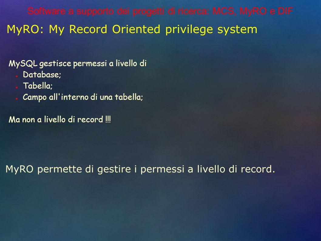 Software a supporto dei progetti di ricerca: MCS, MyRO e DIF MyRO: My Record Oriented privilege system MySQL gestisce permessi a livello di Database; Tabella; Campo all interno di una tabella; Ma non a livello di record !!.
