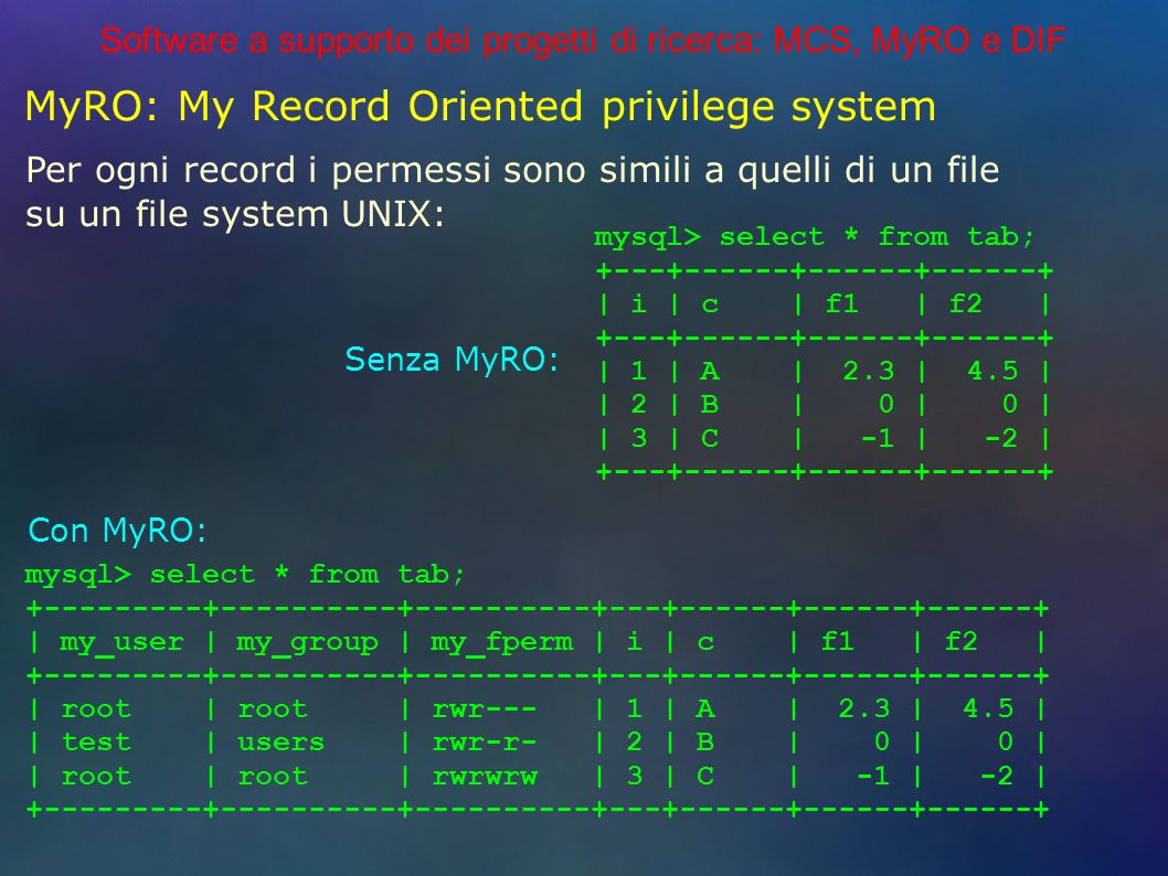 Software a supporto dei progetti di ricerca: MCS, MyRO e DIF MyRO: My Record Oriented privilege system Per ogni record i permessi sono simili a quelli di un file su un file system UNIX: Senza MyRO: mysql> select * from tab; +---+------+------+------+ | i | c | f1 | f2 | +---+------+------+------+ | 1 | A | 2.3 | 4.5 | | 2 | B | 0 | 0 | | 3 | C | -1 | -2 | +---+------+------+------+ mysql> select * from tab; +---------+----------+----------+---+------+------+------+ | my_user | my_group | my_fperm | i | c | f1 | f2 | +---------+----------+----------+---+------+------+------+ | root | root | rwr--- | 1 | A | 2.3 | 4.5 | | test | users | rwr-r- | 2 | B | 0 | 0 | | root | root | rwrwrw | 3 | C | -1 | -2 | +---------+----------+----------+---+------+------+------+ Con MyRO: