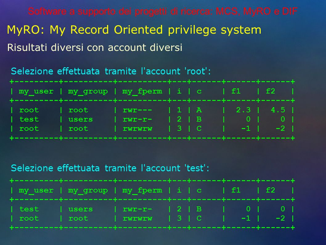 Software a supporto dei progetti di ricerca: MCS, MyRO e DIF MyRO: My Record Oriented privilege system Risultati diversi con account diversi +---------+----------+----------+---+------+------+------+ | my_user | my_group | my_fperm | i | c | f1 | f2 | +---------+----------+----------+---+------+------+------+ | test | users | rwr-r- | 2 | B | 0 | 0 | | root | root | rwrwrw | 3 | C | -1 | -2 | +---------+----------+----------+---+------+------+------+ Selezione effettuata tramite l account test : Selezione effettuata tramite l account root : +---------+----------+----------+---+------+------+------+ | my_user | my_group | my_fperm | i | c | f1 | f2 | +---------+----------+----------+---+------+------+------+ | root | root | rwr--- | 1 | A | 2.3 | 4.5 | | test | users | rwr-r- | 2 | B | 0 | 0 | | root | root | rwrwrw | 3 | C | -1 | -2 | +---------+----------+----------+---+------+------+------+