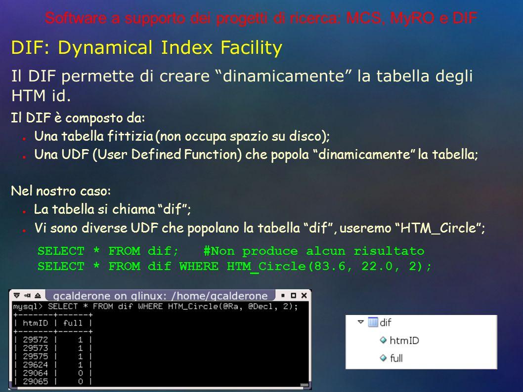 Software a supporto dei progetti di ricerca: MCS, MyRO e DIF DIF: Dynamical Index Facility Il DIF permette di creare dinamicamente la tabella degli HTM id.