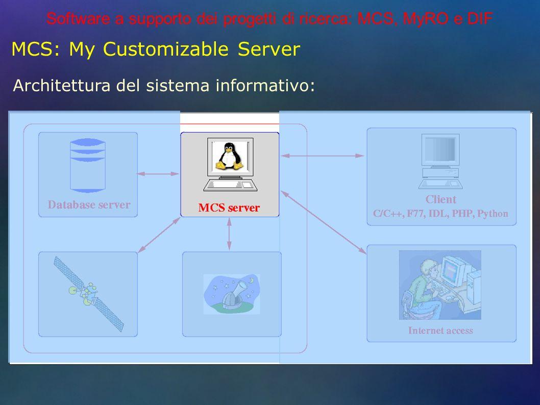 Software a supporto dei progetti di ricerca: MCS, MyRO e DIF MCS: My Customizable Server Architettura del sistema informativo: