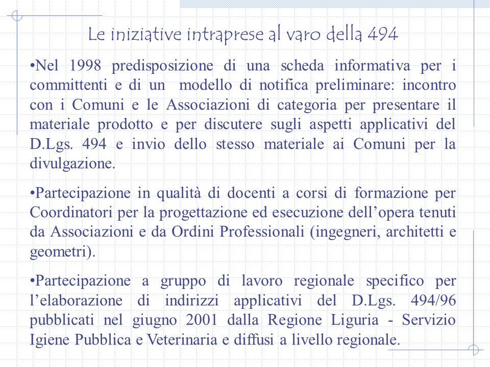 Le iniziative intraprese al varo della 494 Nel 1998 predisposizione di una scheda informativa per i committenti e di un modello di notifica preliminare: incontro con i Comuni e le Associazioni di categoria per presentare il materiale prodotto e per discutere sugli aspetti applicativi del D.Lgs.