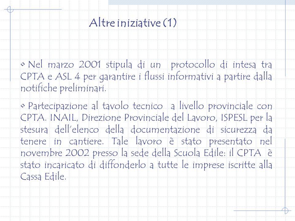 Nel marzo 2001 stipula di un protocollo di intesa tra CPTA e ASL 4 per garantire i flussi informativi a partire dalla notifiche preliminari.