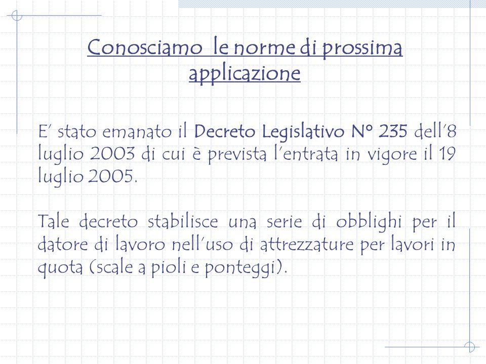 Conosciamo le norme di prossima applicazione E stato emanato il Decreto Legislativo N° 235 dell8 luglio 2003 di cui è prevista lentrata in vigore il 19 luglio 2005.