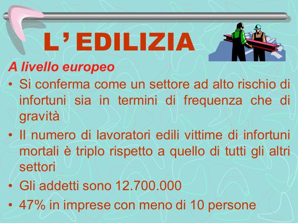 PREVENZIONE Misure generali di tutela ex art.3 D.Lgs.