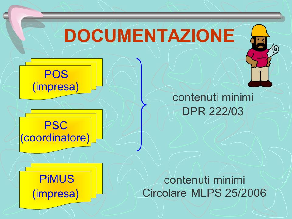DOCUMENTAZIONE contenuti minimi DPR 222/03 contenuti minimi Circolare MLPS 25/2006 POS (impresa) PSC (coordinatore) PiMUS (impresa)
