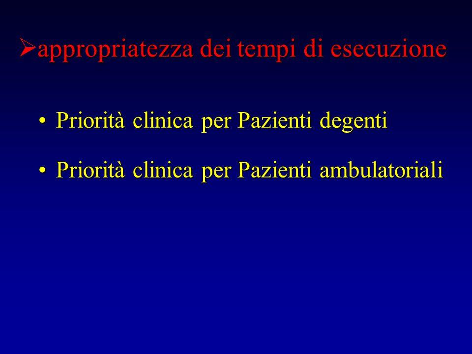 appropriatezza dei tempi di esecuzione Priorità clinica per Pazienti degentiPriorità clinica per Pazienti degenti Priorità clinica per Pazienti ambula