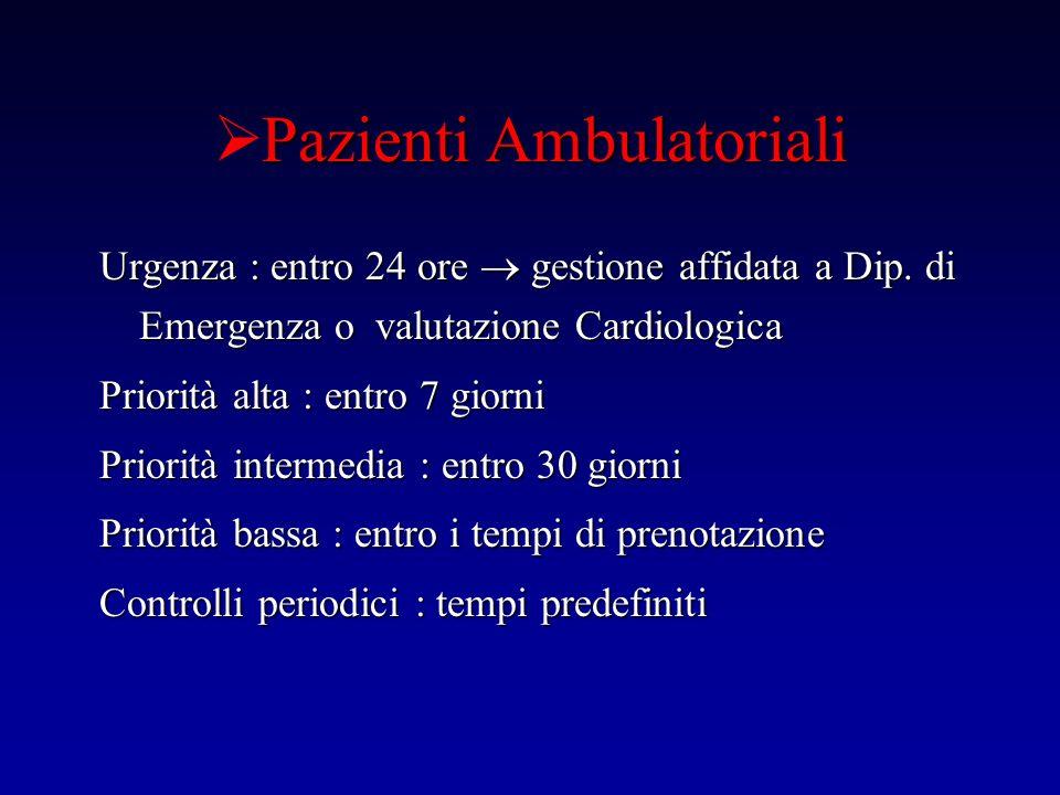 Pazienti Ambulatoriali Urgenza : entro 24 ore gestione affidata a Dip. di Emergenza o valutazione Cardiologica Priorità alta : entro 7 giorni Priorità