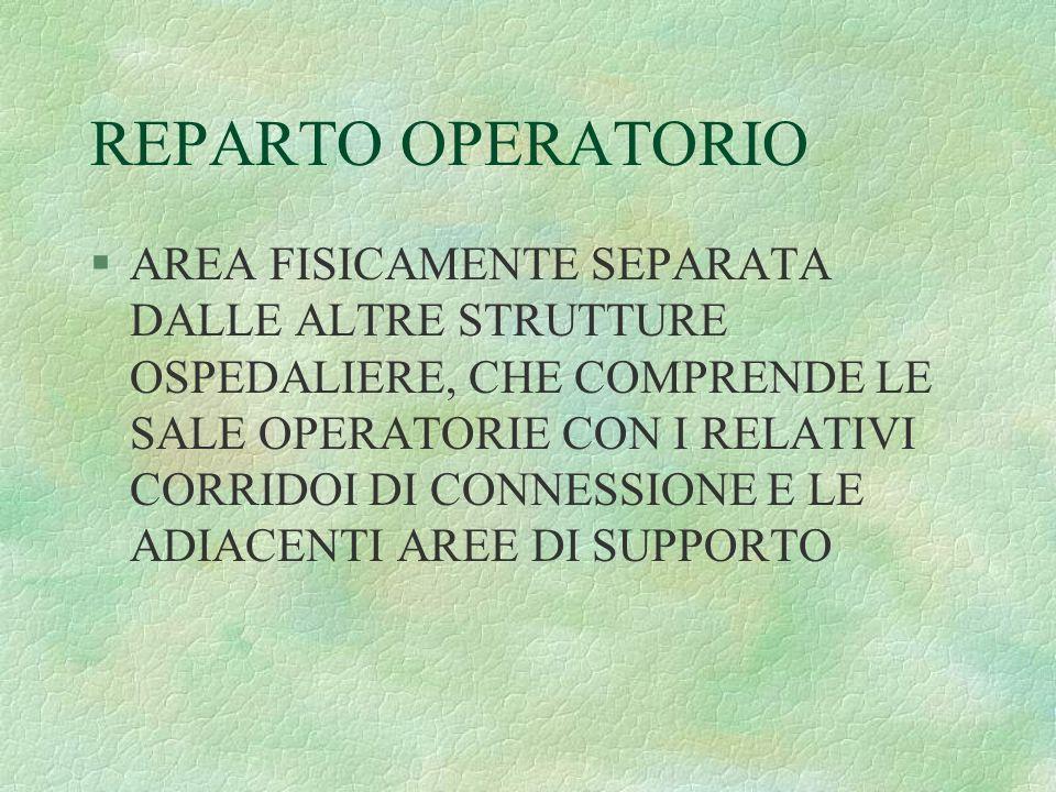 LAVAGGIO CHIRURGICO DELLE MANI §DURATA NON INFERIORE A 5 §CORRETTA POSIZIONE DELLE MANI §UTILIZZO DI SOL.
