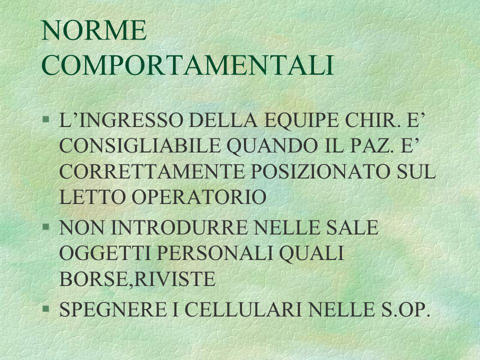NORME COMPORTAMENTALI §LINGRESSO DELLA EQUIPE CHIR.