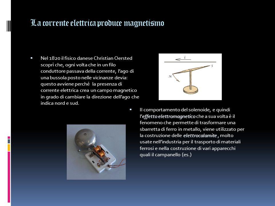 I fenomeni elettromagnetici Christian Oersted Michael Faraday Lelettricità e il magnetismo sono due fenomeni strettamente collegati fra loro, infatti