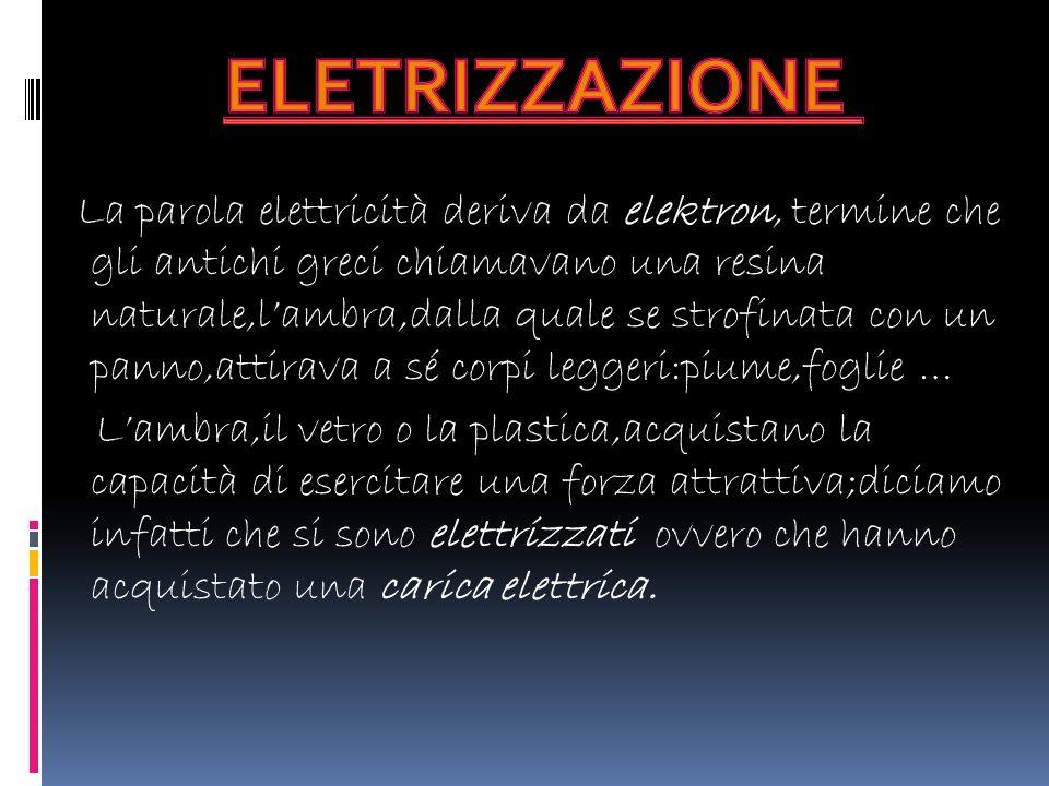 INDICE Elettrizzazione Carica elettrica e stato e elettrico Natura dellelettricità Conduttori e isolanti La corrente elettrica Le grandezze elettriche