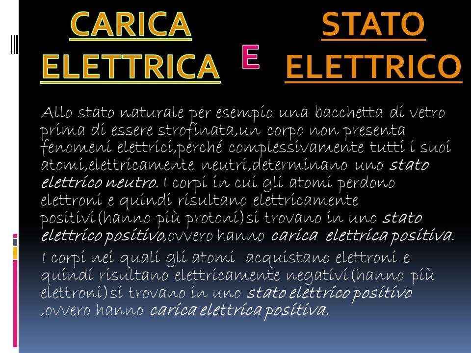 Allo stato naturale per esempio una bacchetta di vetro prima di essere strofinata,un corpo non presenta fenomeni elettrici,perché complessivamente tutti i suoi atomi,elettricamente neutri,determinano uno stato elettrico neutro.