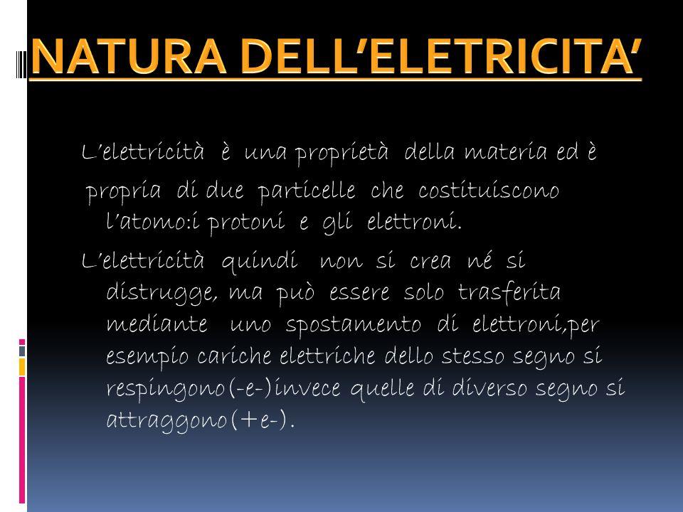 Lelettricità è una proprietà della materia ed è propria di due particelle che costituiscono latomo:i protoni e gli elettroni.
