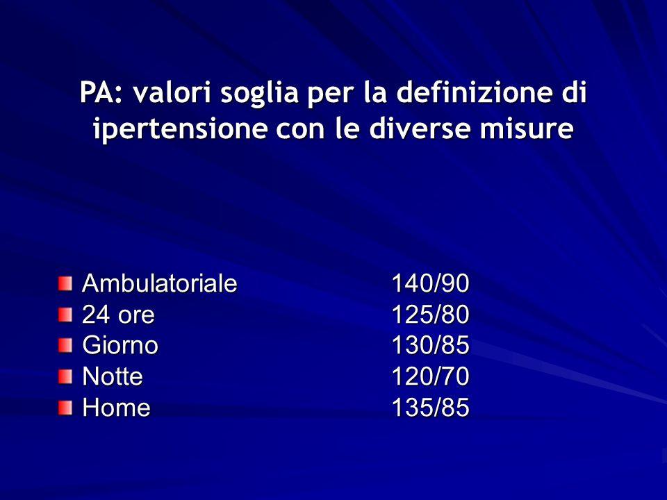 10 PA: valori soglia per la definizione di ipertensione con le diverse misure Ambulatoriale140/90 24 ore125/80 Giorno130/85 Notte120/70 Home135/85