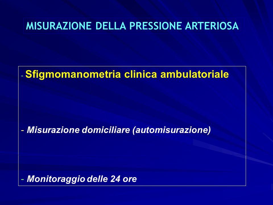 11 MISURAZIONE DELLA PRESSIONE ARTERIOSA - Sfigmomanometria clinica ambulatoriale - Misurazione domiciliare (automisurazione) - Monitoraggio delle 24