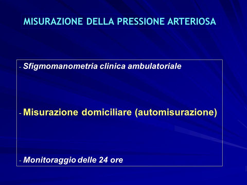 18 MISURAZIONE DELLA PRESSIONE ARTERIOSA - Sfigmomanometria clinica ambulatoriale - Misurazione domiciliare (automisurazione) - Monitoraggio delle 24