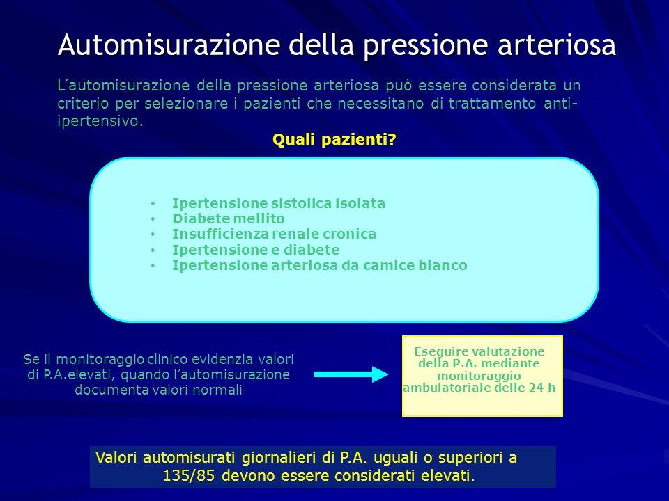 20 Automisurazione della pressione arteriosa Ipertensione sistolica isolata Diabete mellito Insufficienza renale cronica Ipertensione e diabete Iperte