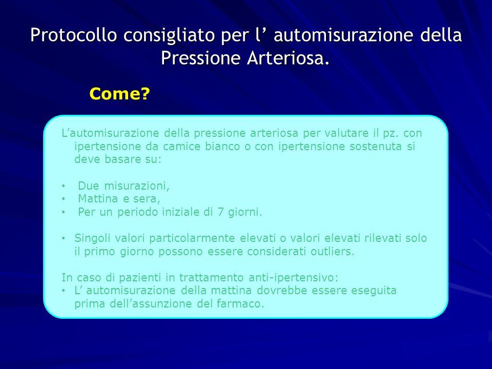 21 Protocollo consigliato per l automisurazione della Pressione Arteriosa. Lautomisurazione della pressione arteriosa per valutare il pz. con ipertens