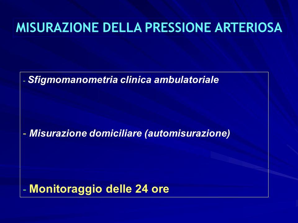 25 MISURAZIONE DELLA PRESSIONE ARTERIOSA - Sfigmomanometria clinica ambulatoriale - Misurazione domiciliare (automisurazione) - Monitoraggio delle 24