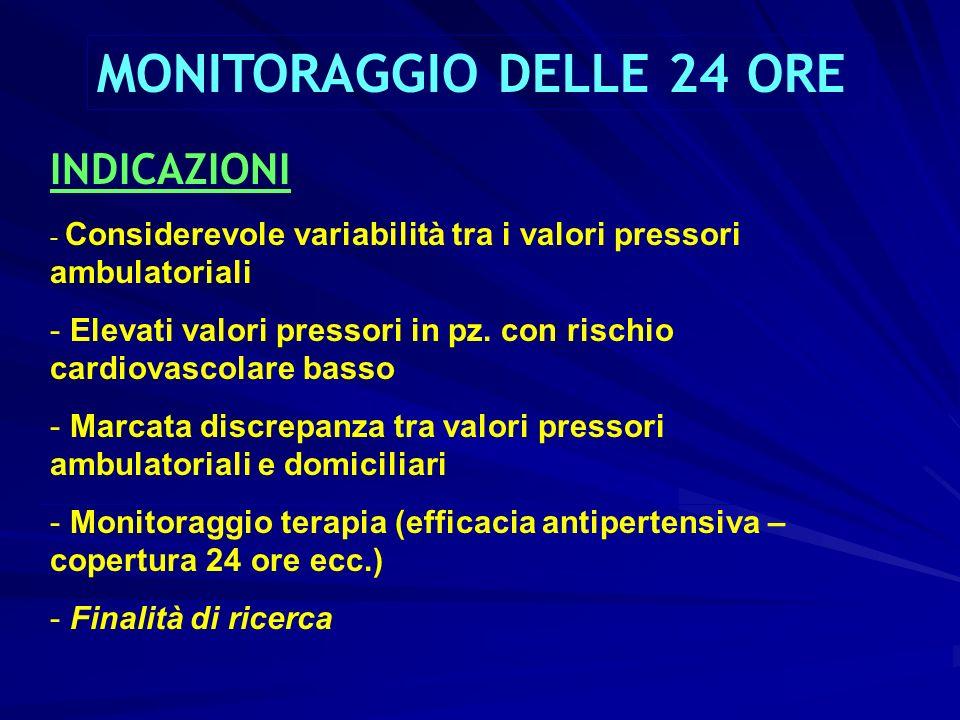 30 MONITORAGGIO DELLE 24 ORE INDICAZIONI - Considerevole variabilità tra i valori pressori ambulatoriali - Elevati valori pressori in pz. con rischio
