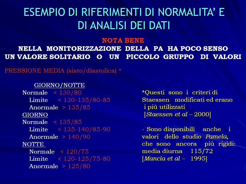 33 ESEMPIO DI RIFERIMENTI DI NORMALITA E DI ANALISI DEI DATI PRESSIONE MEDIA (sisto/diastolica) * GIORNO/NOTTE Normale < 130/80 Limite < 130-135/80-85