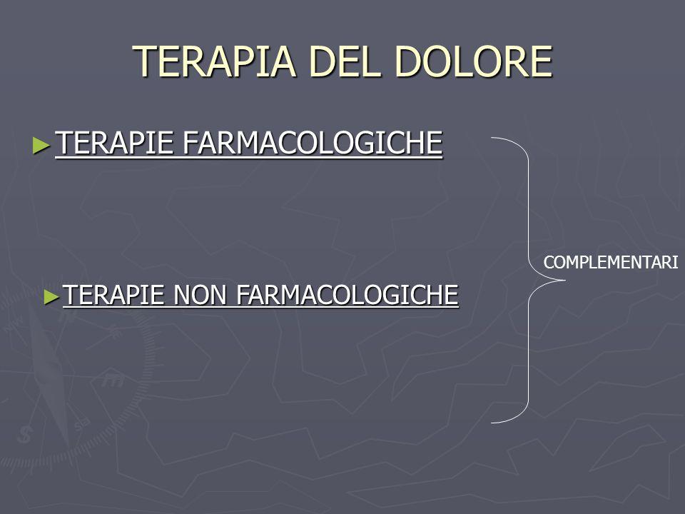 TERAPIA DEL DOLORE TERAPIE FARMACOLOGICHE TERAPIE FARMACOLOGICHE COMPLEMENTARI TERAPIE NON FARMACOLOGICHE TERAPIE NON FARMACOLOGICHE