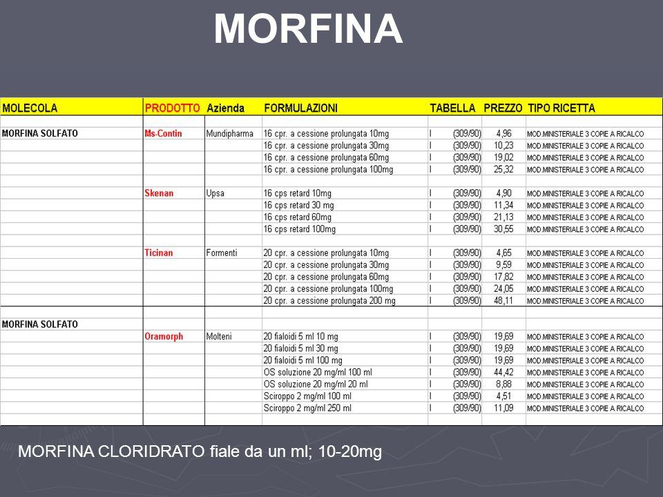 MORFINA MORFINA CLORIDRATO fiale da un ml; 10-20mg